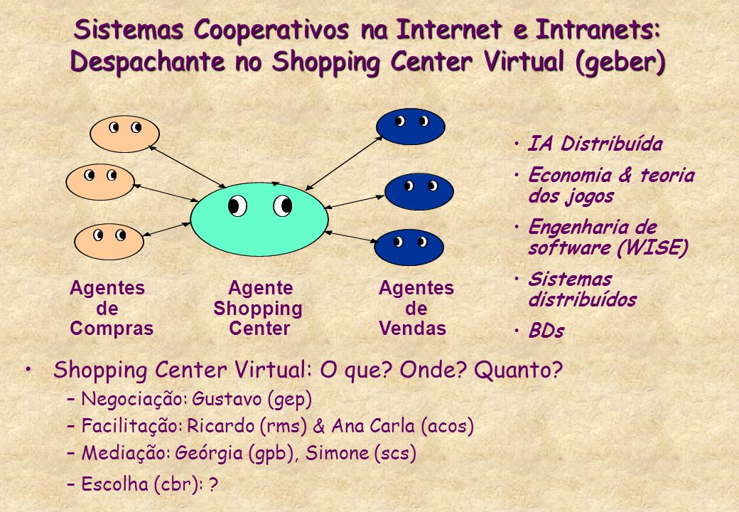 Sistemas Cooperativos na Internet e Intranets: Despachante no Shopping Center Virtual (geber)