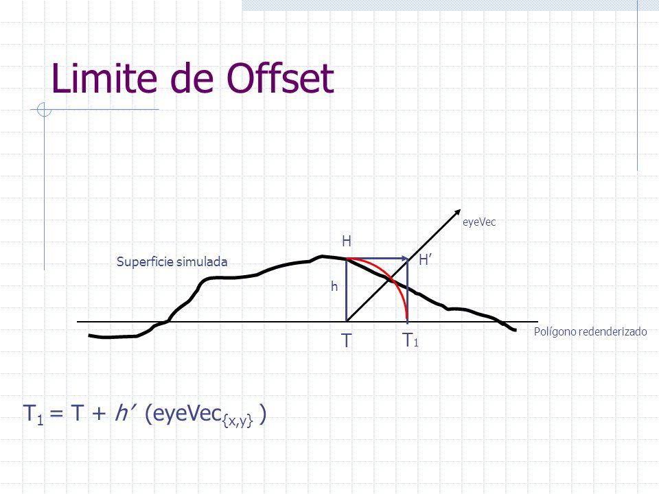 Limite de Offset T1 = T + h' (eyeVec{x,y} ) T T1 H H'