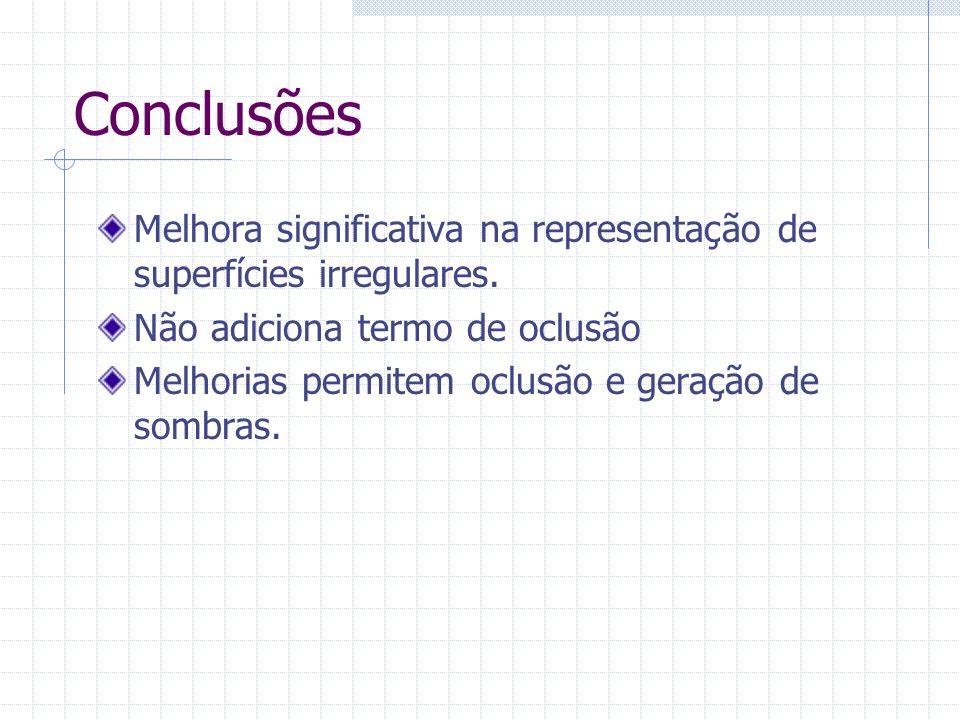ConclusõesMelhora significativa na representação de superfícies irregulares. Não adiciona termo de oclusão.