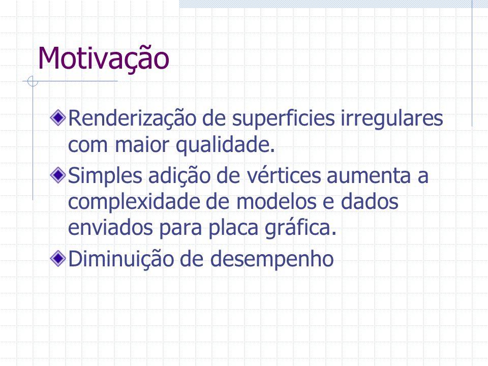 Motivação Renderização de superficies irregulares com maior qualidade.