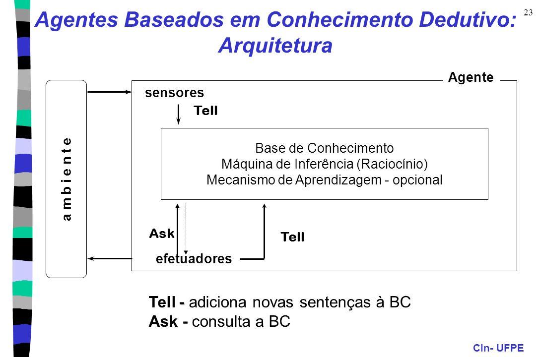 Agentes Baseados em Conhecimento Dedutivo: Arquitetura