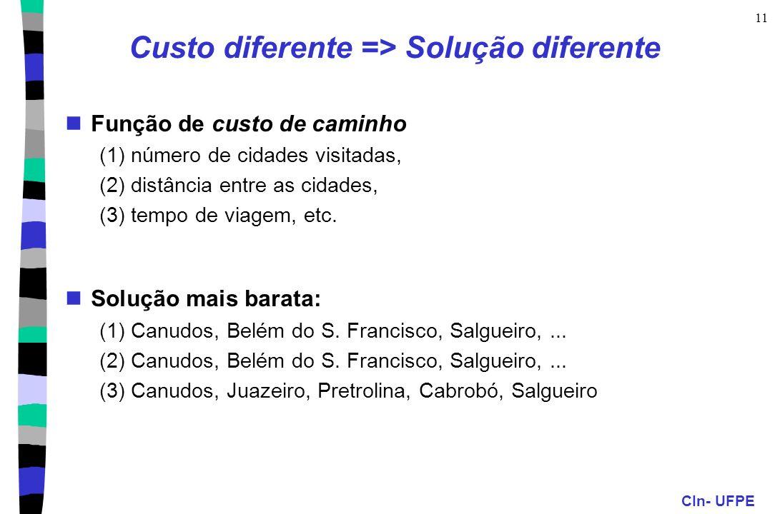 Custo diferente => Solução diferente
