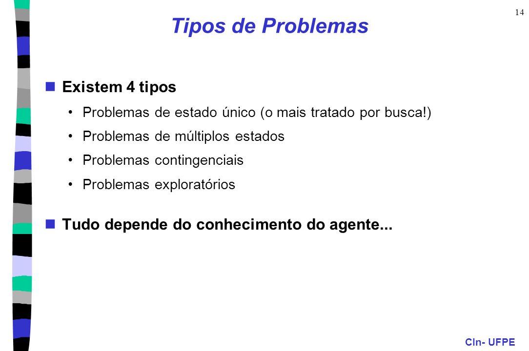 Tipos de Problemas Existem 4 tipos