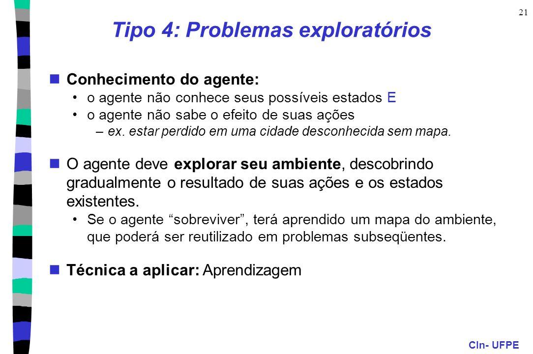 Tipo 4: Problemas exploratórios
