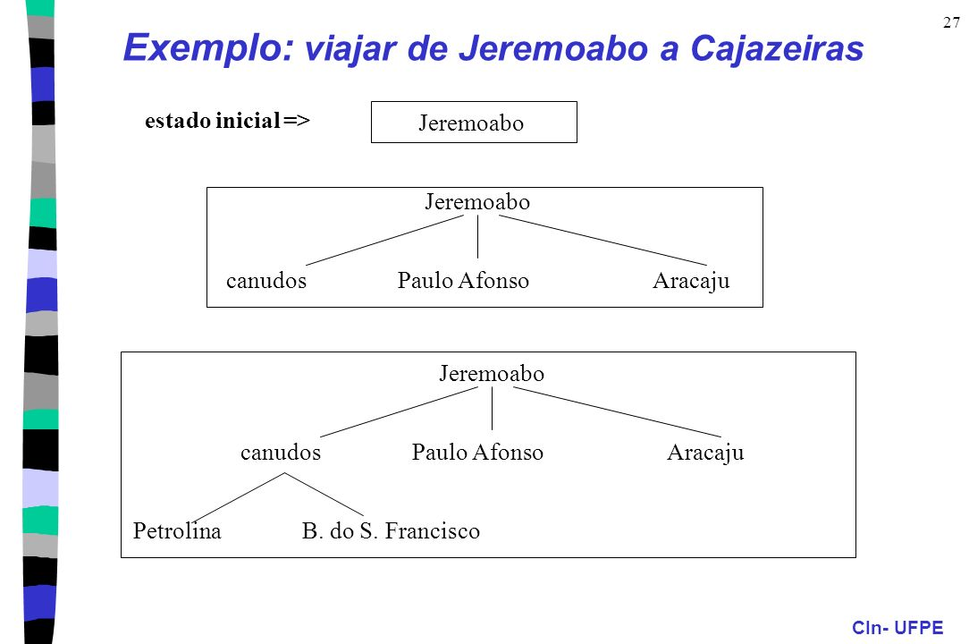 Exemplo: viajar de Jeremoabo a Cajazeiras