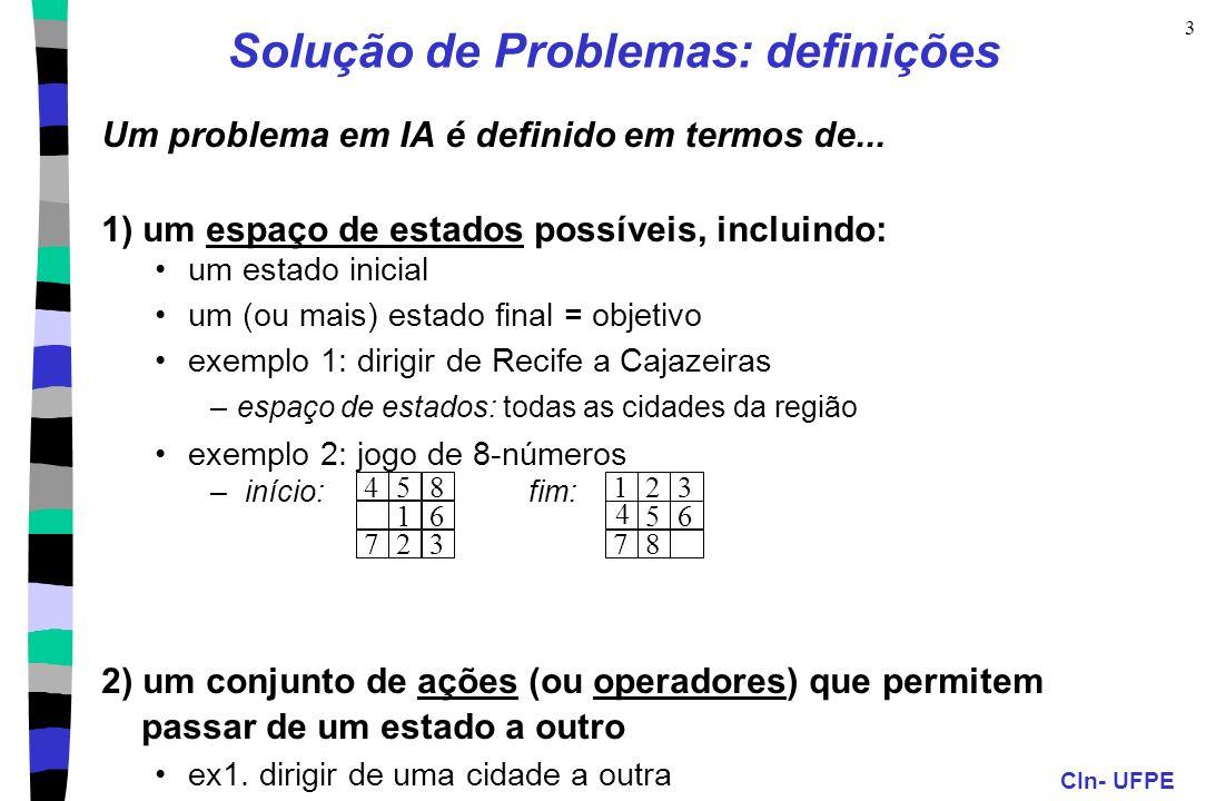 Solução de Problemas: definições