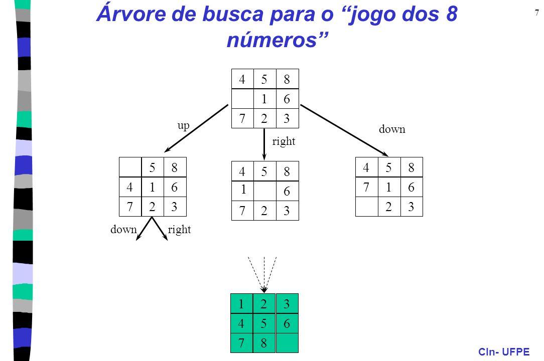 Árvore de busca para o jogo dos 8 números