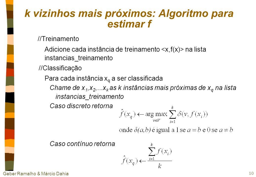 k vizinhos mais próximos: Algoritmo para estimar f