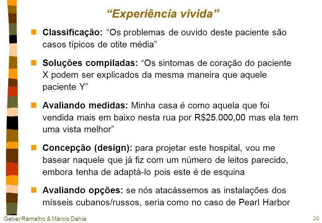 Experiência vivida Classificação: Os problemas de ouvido deste paciente são casos típicos de otite média