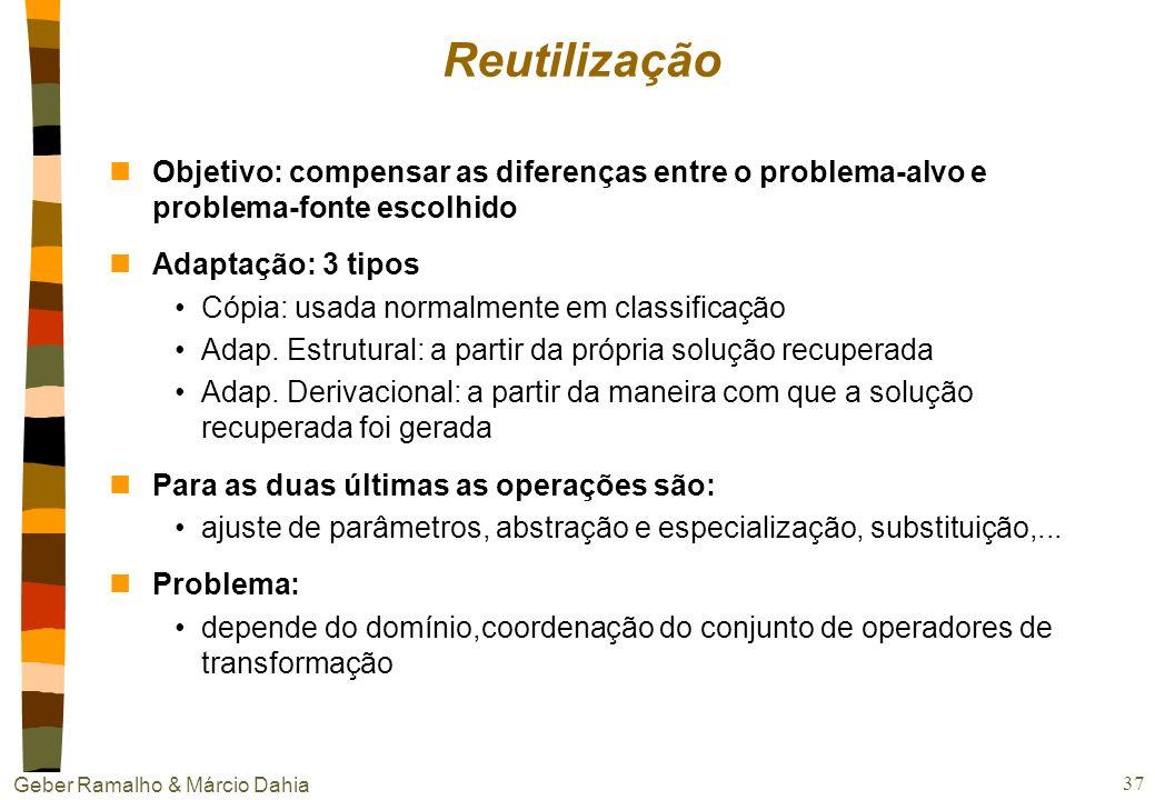 Reutilização Objetivo: compensar as diferenças entre o problema-alvo e problema-fonte escolhido. Adaptação: 3 tipos.