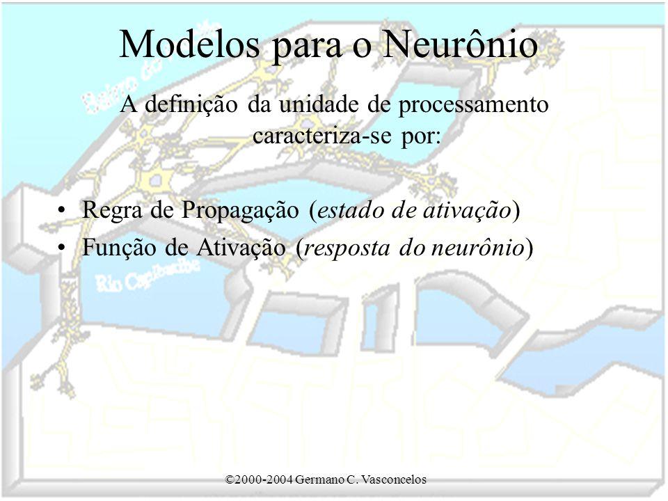 Modelos para o Neurônio