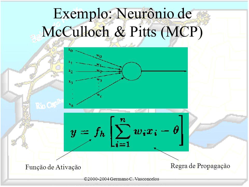 Exemplo: Neurônio de McCulloch & Pitts (MCP)