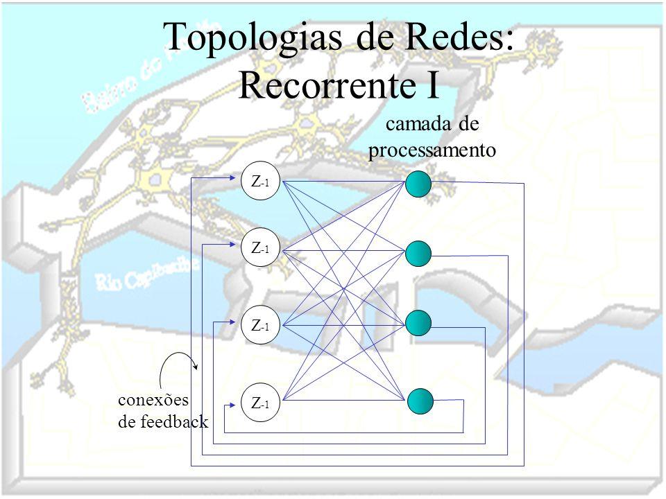 Topologias de Redes: Recorrente I