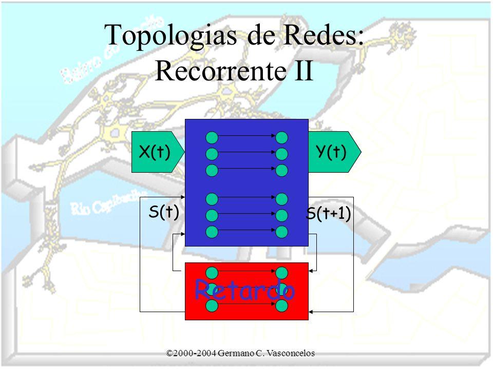 Topologias de Redes: Recorrente II