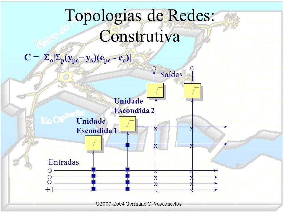 Topologias de Redes: Construtiva