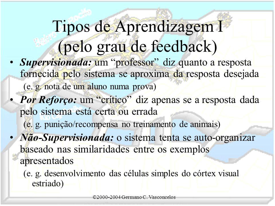 Tipos de Aprendizagem I (pelo grau de feedback)