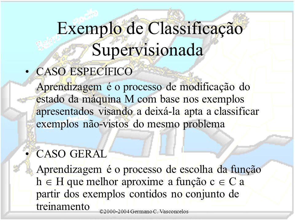 Exemplo de Classificação Supervisionada