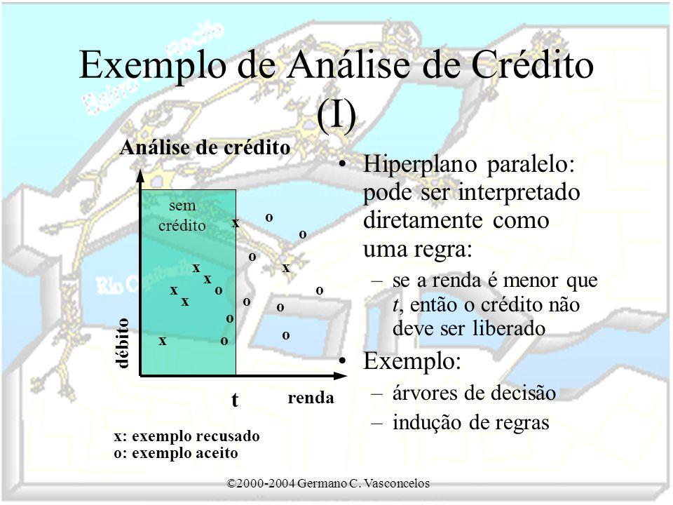 Exemplo de Análise de Crédito (I)