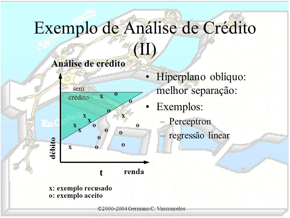 Exemplo de Análise de Crédito (II)