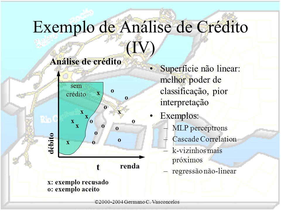 Exemplo de Análise de Crédito (IV)