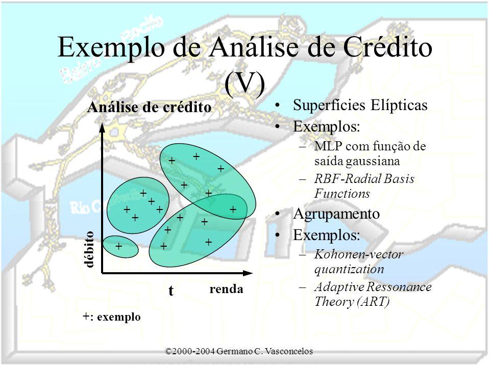 Exemplo de Análise de Crédito (V)