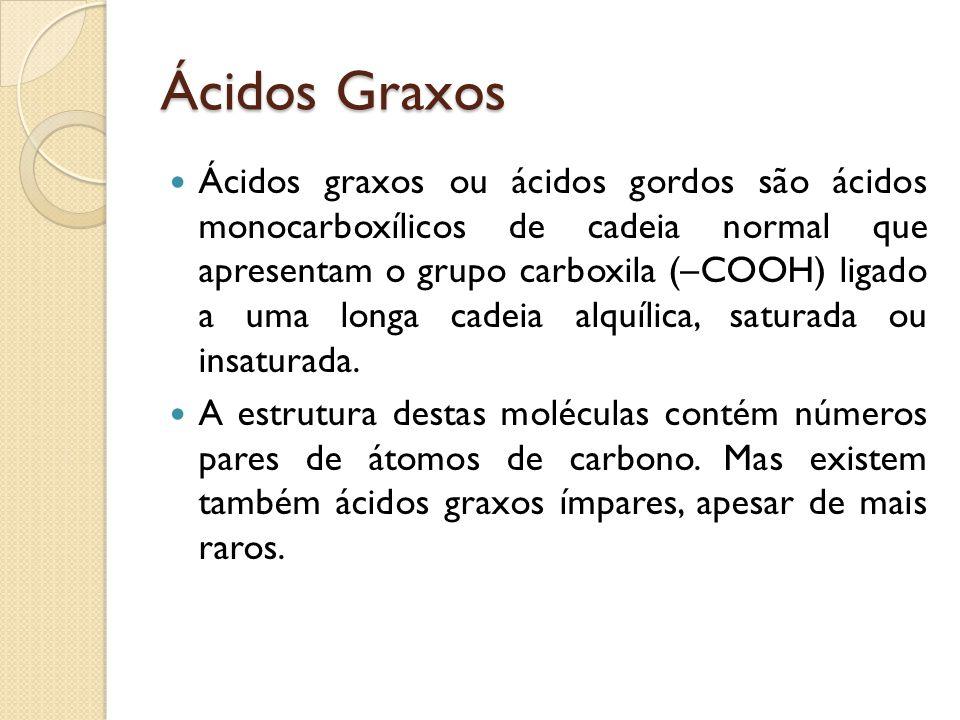 Ácidos Graxos