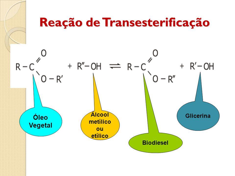Reação de Transesterificação