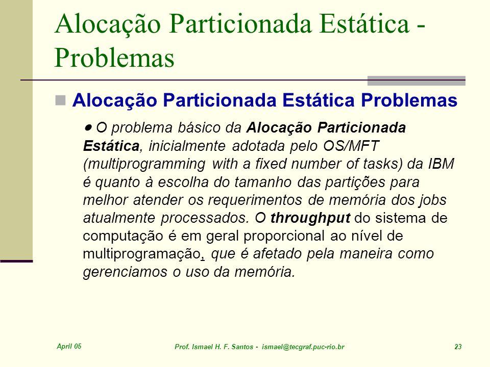 Alocação Particionada Estática - Problemas