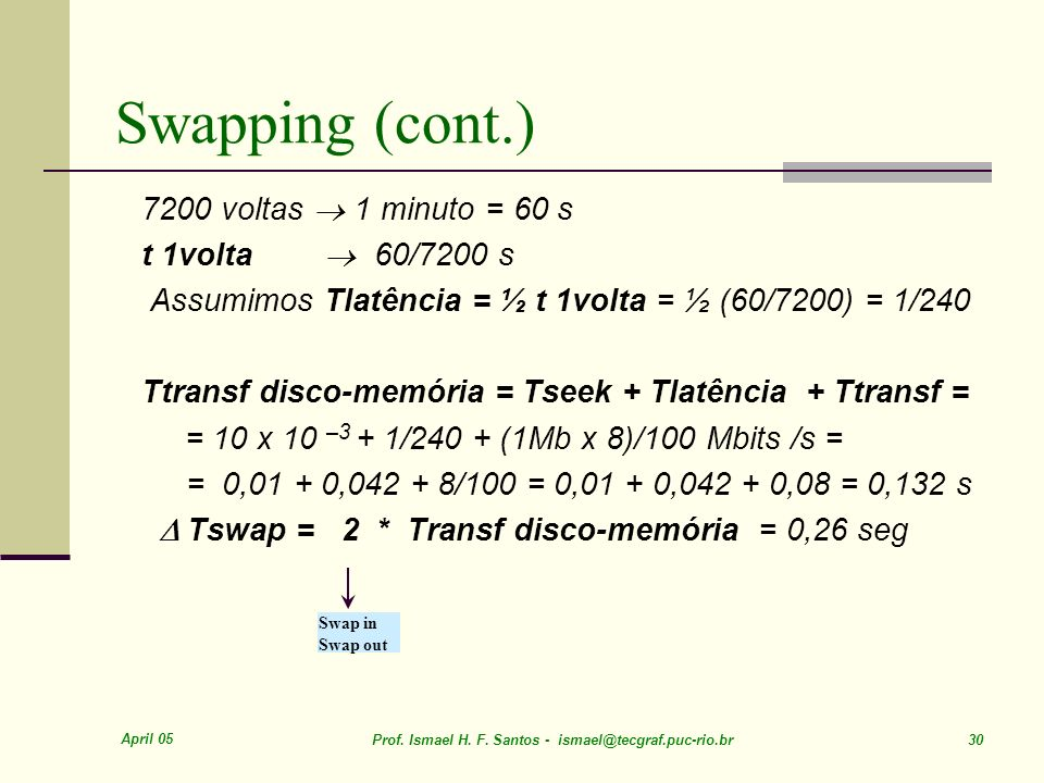 Swapping (cont.) 7200 voltas  1 minuto = 60 s t 1volta  60/7200 s
