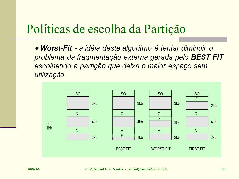 Políticas de escolha da Partição
