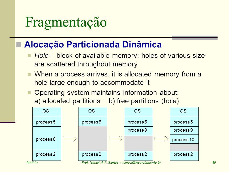 Fragmentação Alocação Particionada Dinâmica