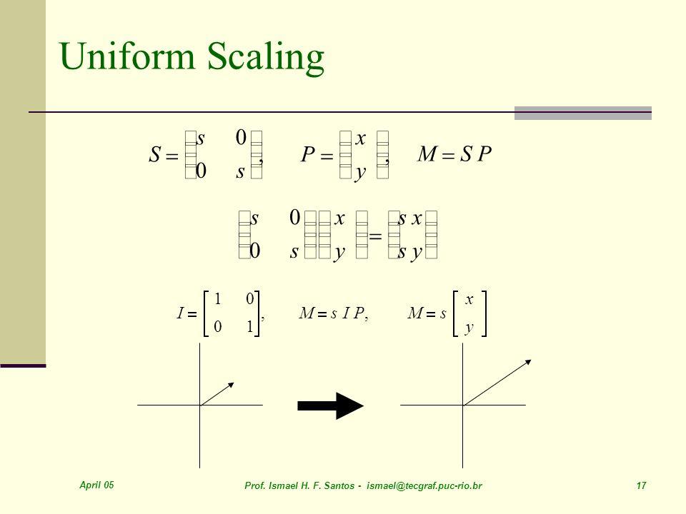 Uniform Scaling , ù û ú = S é ë ê s = P é ë ê ù û ú x y , = M S P = é