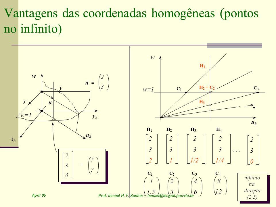 Vantagens das coordenadas homogêneas (pontos no infinito)