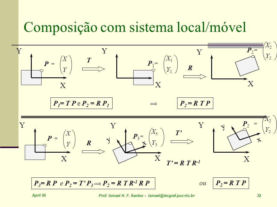 Composição com sistema local/móvel