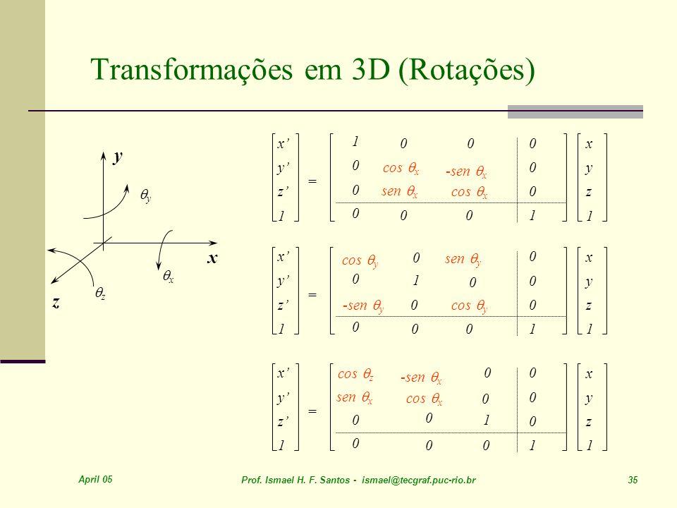 Transformações em 3D (Rotações)