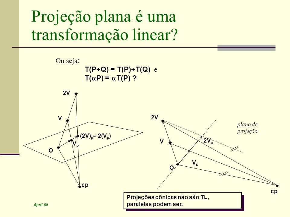 Projeção plana é uma transformação linear