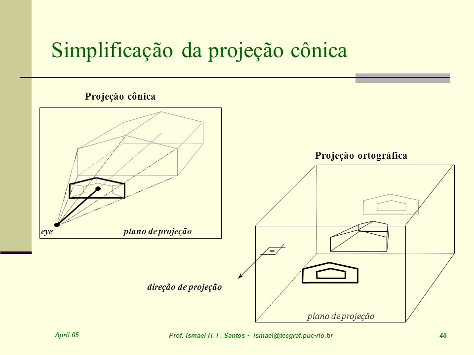 Simplificação da projeção cônica