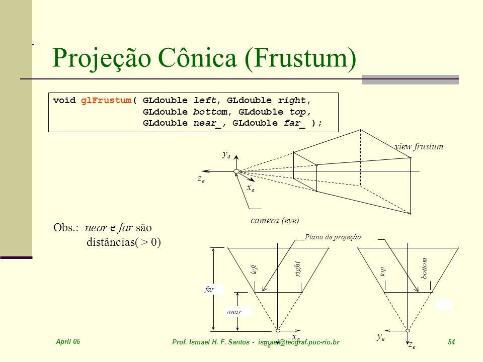 Projeção Cônica (Frustum)