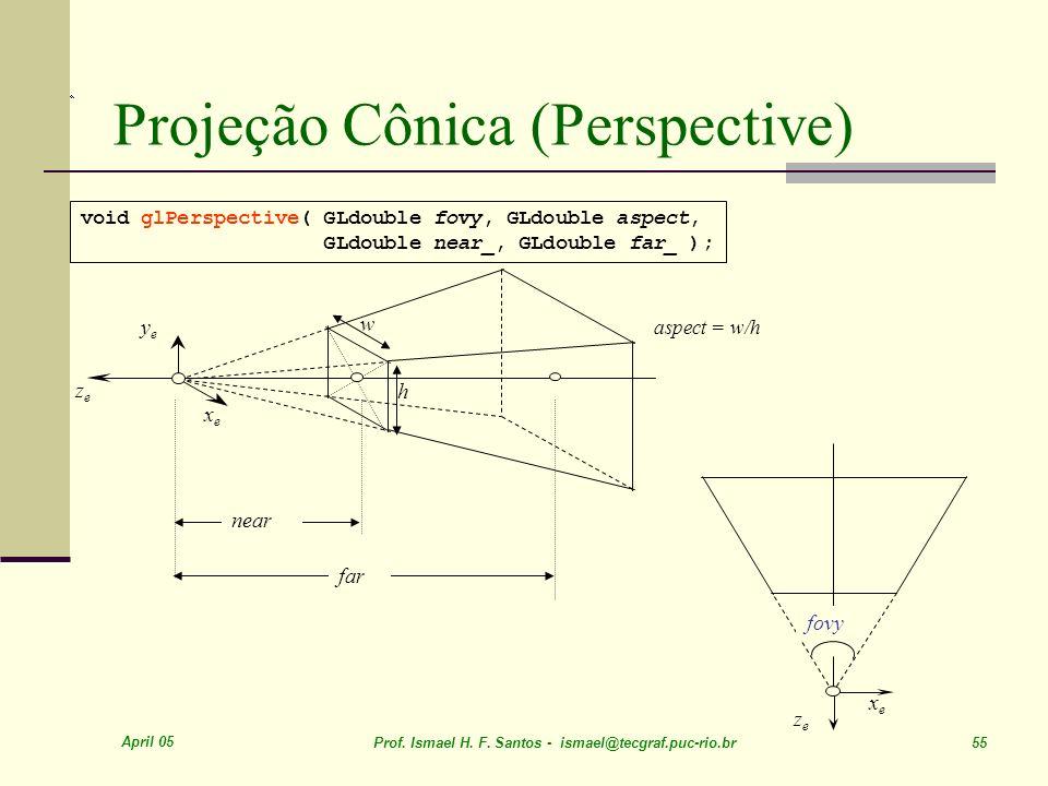 Projeção Cônica (Perspective)