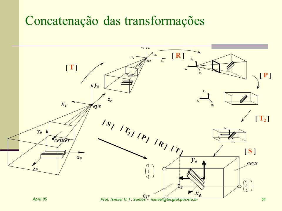 Concatenação das transformações