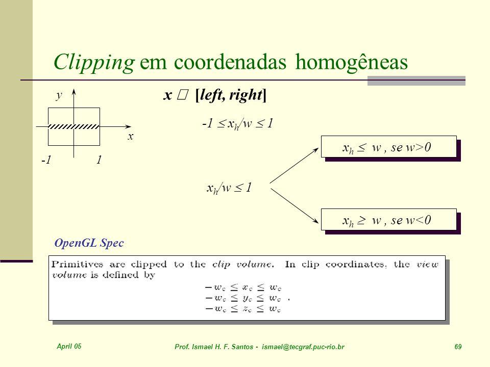 Clipping em coordenadas homogêneas