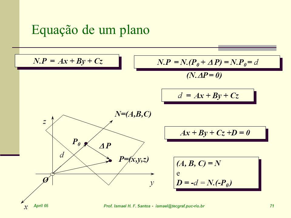 Equação de um plano N.P = Ax + By + Cz N.P = N.(P0 + D P) = N.P0 = d