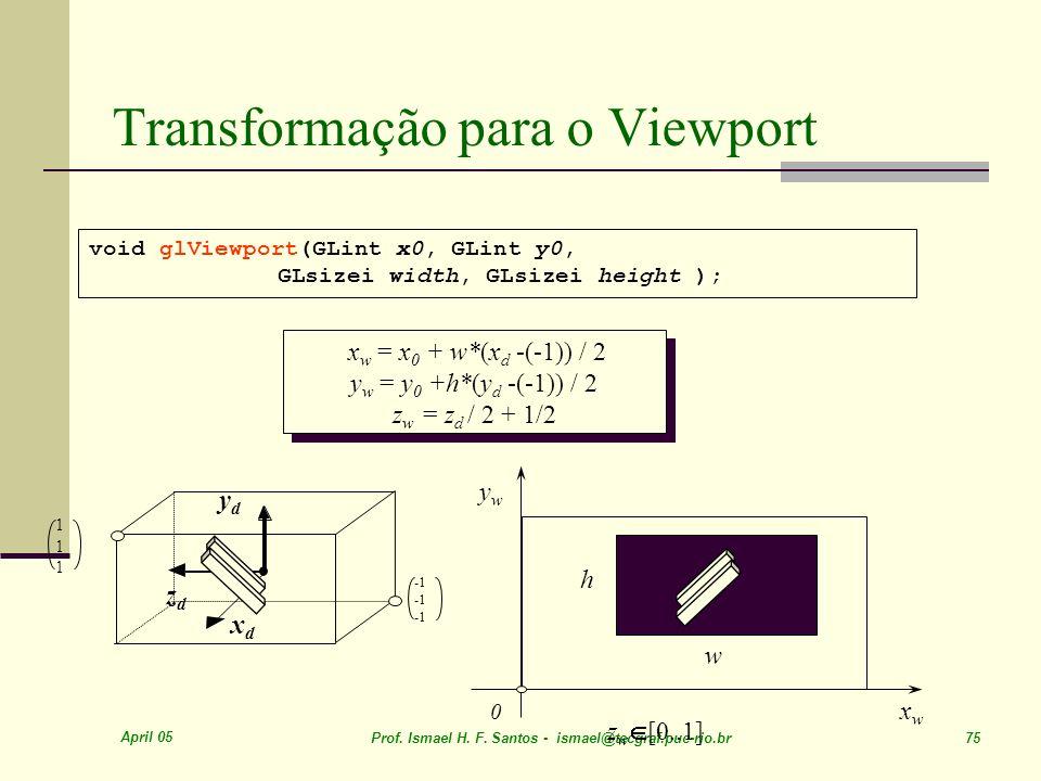 Transformação para o Viewport