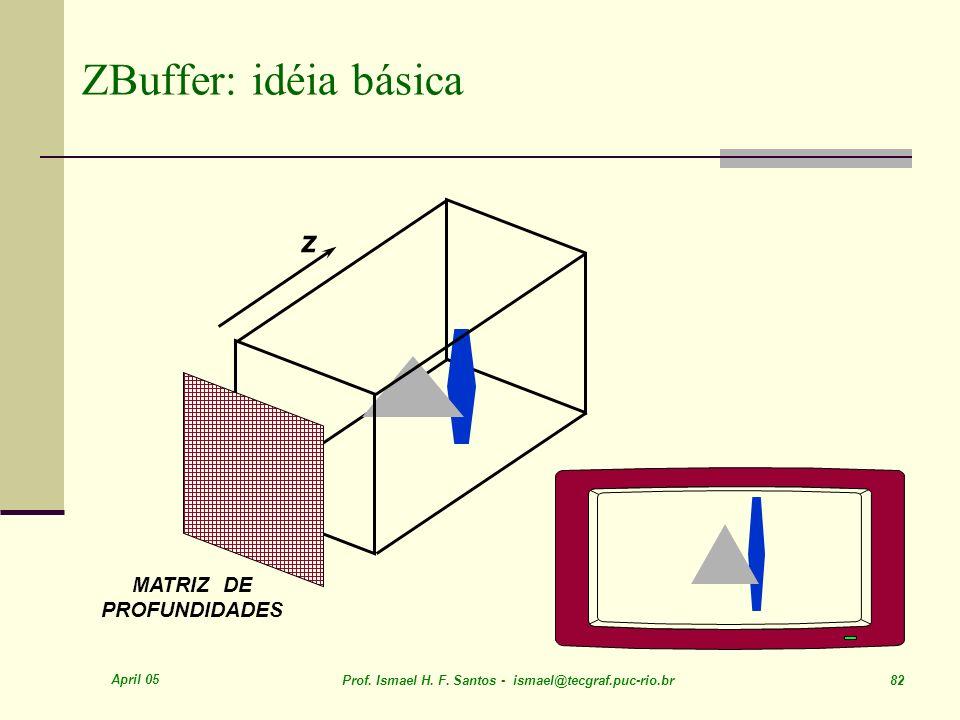 ZBuffer: idéia básica z MATRIZ DE PROFUNDIDADES April 05