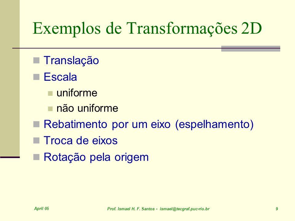 Exemplos de Transformações 2D