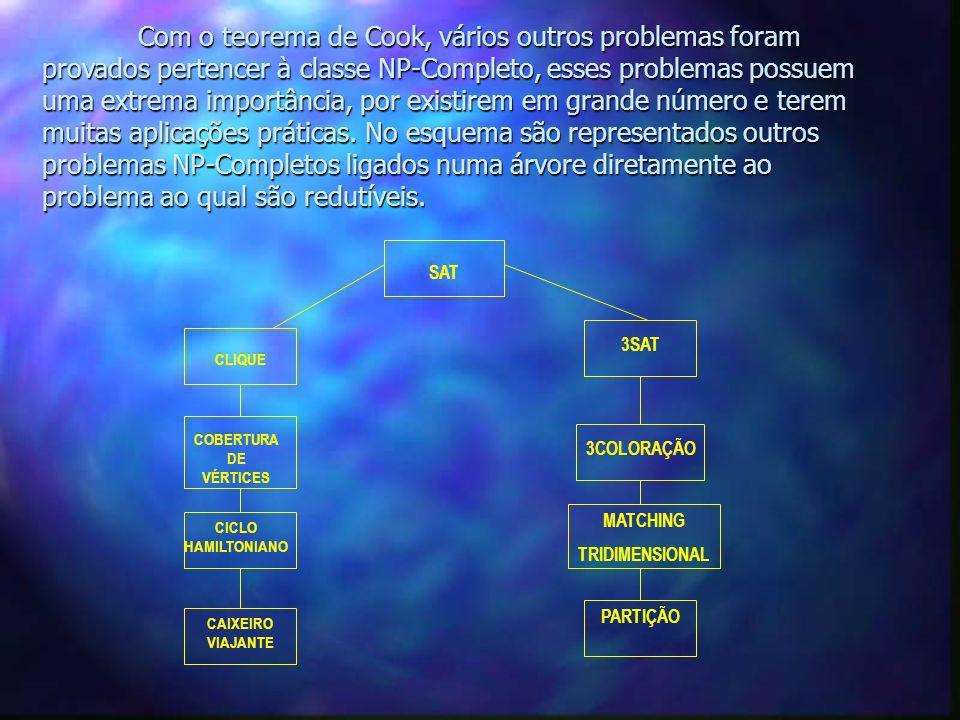Com o teorema de Cook, vários outros problemas foram provados pertencer à classe NP-Completo, esses problemas possuem uma extrema importância, por existirem em grande número e terem muitas aplicações práticas. No esquema são representados outros problemas NP-Completos ligados numa árvore diretamente ao problema ao qual são redutíveis.