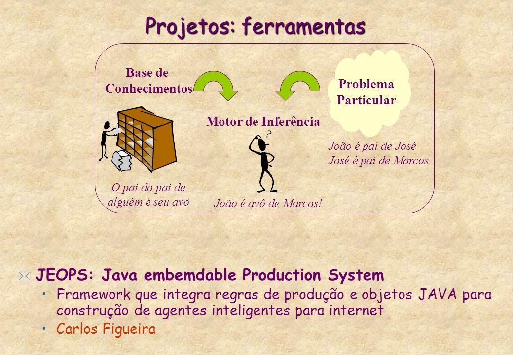 Projetos: ferramentas