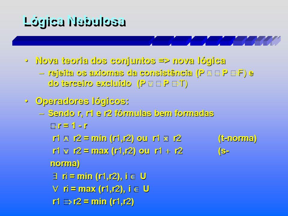 Lógica Nebulosa Nova teoria dos conjuntos => nova lógica