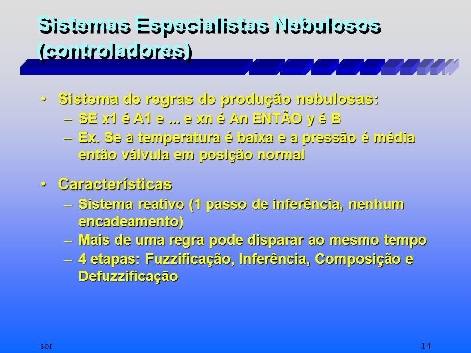 Sistemas Especialistas Nebulosos (controladores)
