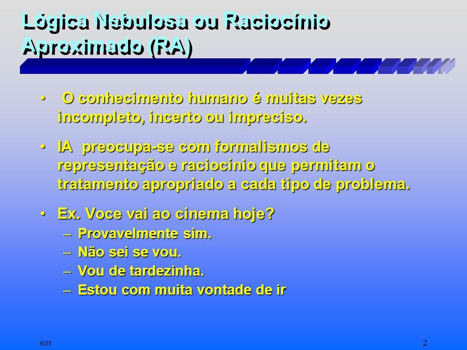 Lógica Nebulosa ou Raciocínio Aproximado (RA)